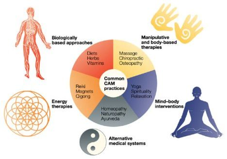 Careers-in-Holistic-Medicine